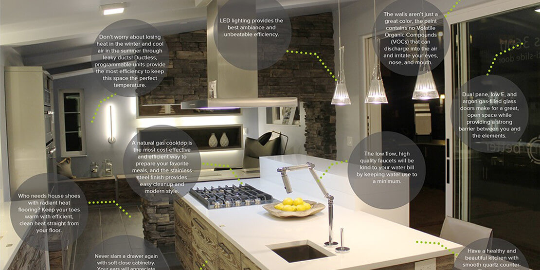 Ultimate Kitchen - Irontown Homes